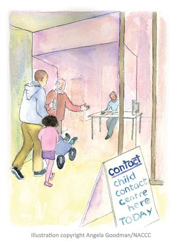 entering contact centre-wc350